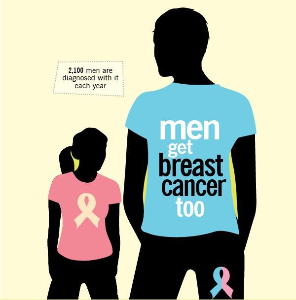 2100-men-get-breast-cancer_blc_02.jpg
